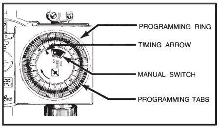 Grundfos recirculation pump timer instructions