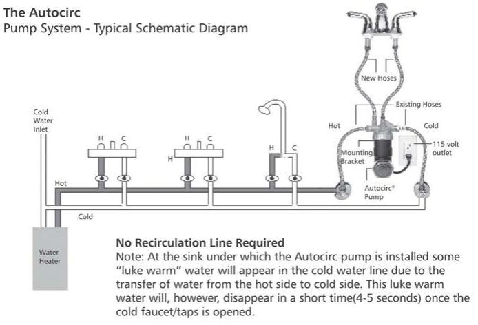 Installation diagram for Laing ACT E1 Pump