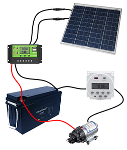 diagram for a diy solar power water pump system