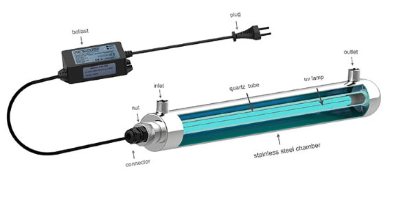UV light water purification system
