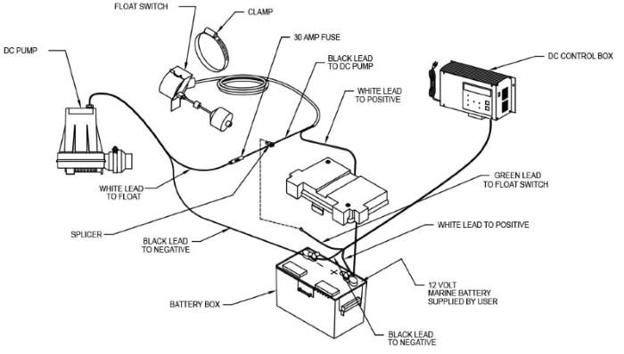 Zoeller Aquanot 508 Battery Backup Sump Pump parts diagram